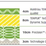 tempur elite hybrid